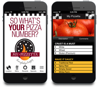 Why Every Restaurant Needs A Mobile App and Website - Our Clients My Pizzetta Know Why