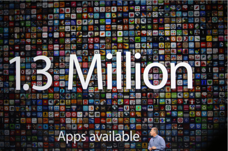 Mobile App Minute: iTunes App Store Reaches 1.3 Million and App Usage Up 21%